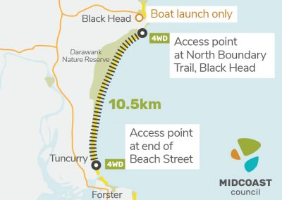 MidCoast Beaches Update